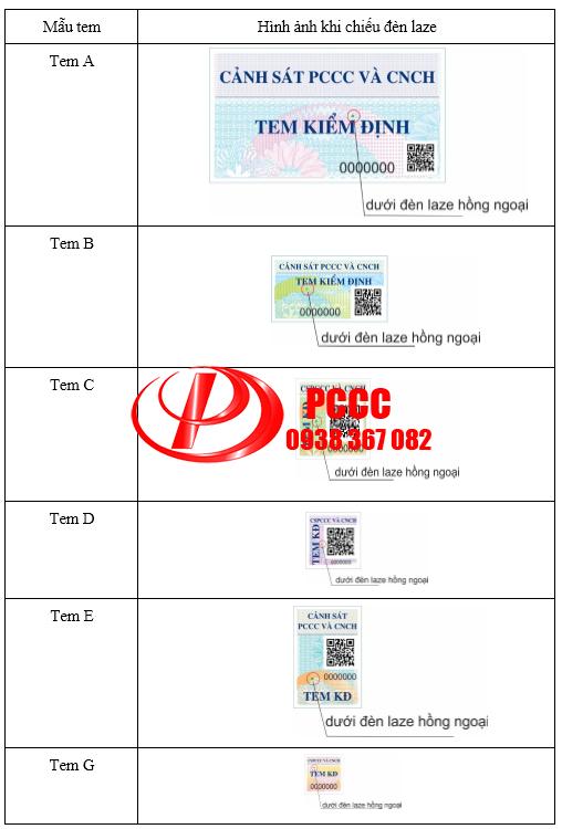 Hướng dẫn kiểm tra bảo mật tem kiểm định phương tiện và truy xuất mã QRCORE