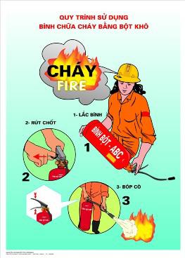Hướng dẫn cách lựa chọn Bình Chữa Cháy