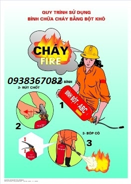 cách sử dụng bảo quản và phân biệt bình chữa cháy