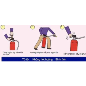 Bơm ga bình chữa cháy, nạp ga cho bình chữa cháy